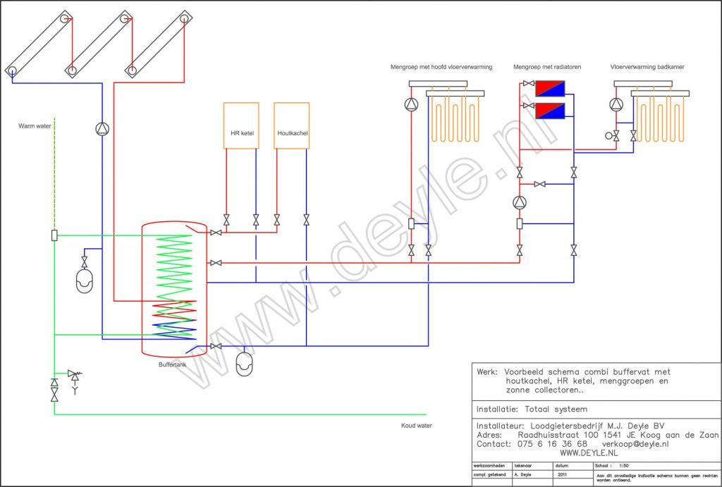 Voorbeeld schema met tapspiraal buffertank