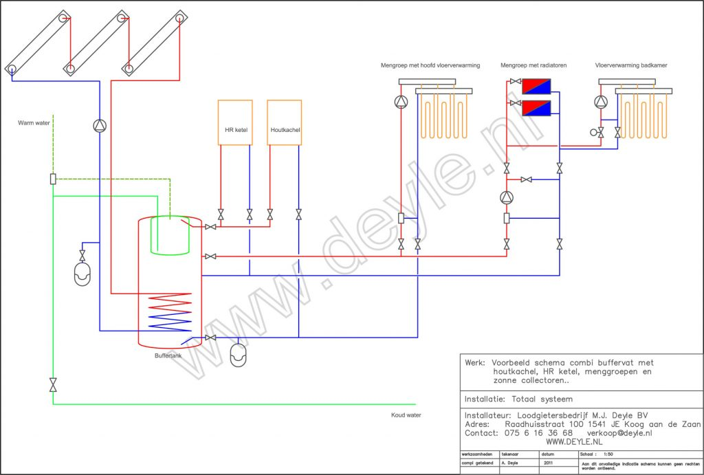 Voorbeeld schema tapboiler in buffertank